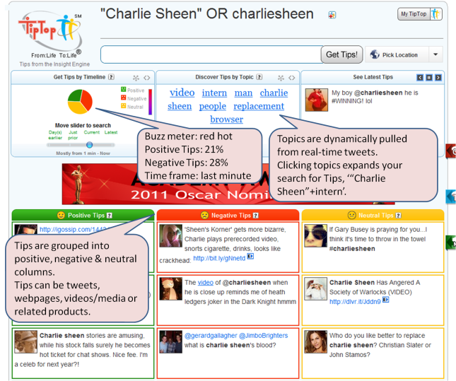 Tweets from Charlie Sheen