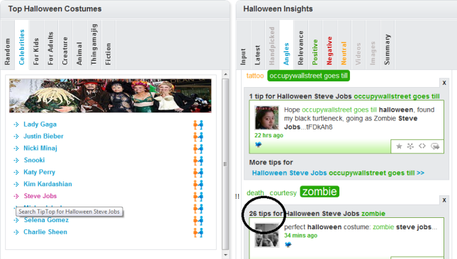 Steve Jobs Halloween TipTop Insights